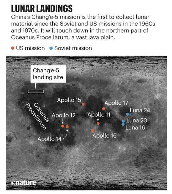 1606860225 48 1606923855 - China Shoots the Moon
